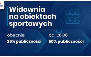 widownia_obiektow_sportowych.jpg
